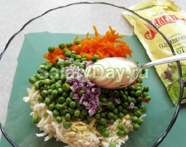 Простые салаты с консервированной кукурузой